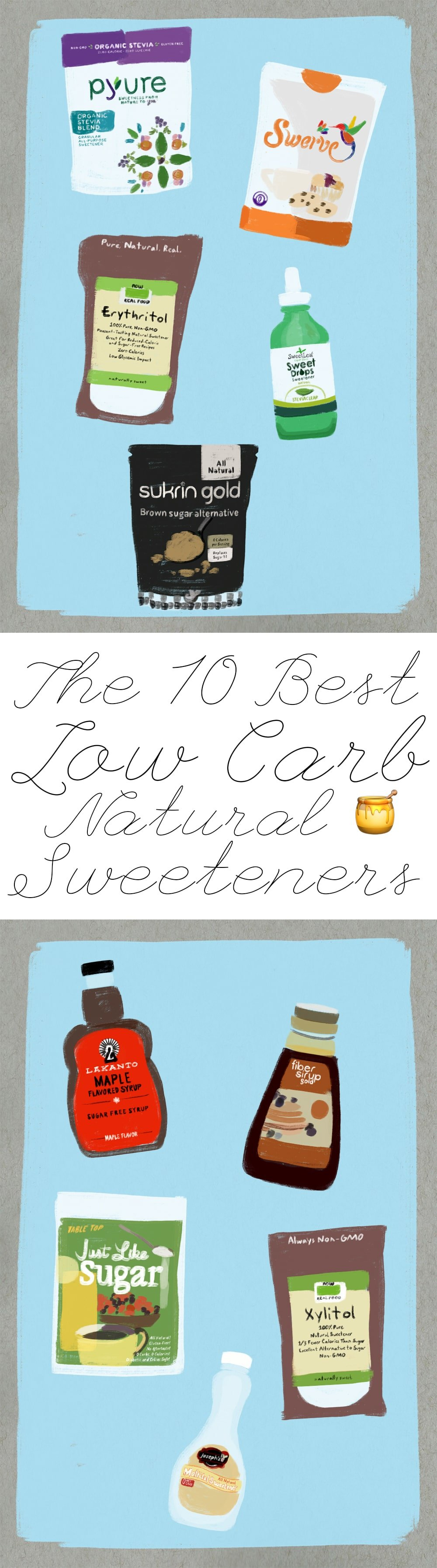 The 10 Best Low Carb Natural Sweeteners 🍯